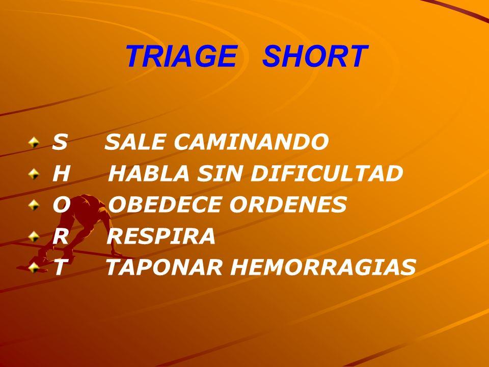 TRIAGE SHORT S SALE CAMINANDO H HABLA SIN DIFICULTAD O OBEDECE ORDENES R RESPIRA T TAPONAR HEMORRAGIAS