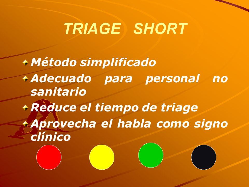 TRIAGE SHORT Método simplificado Adecuado para personal no sanitario Reduce el tiempo de triage Aprovecha el habla como signo clínico