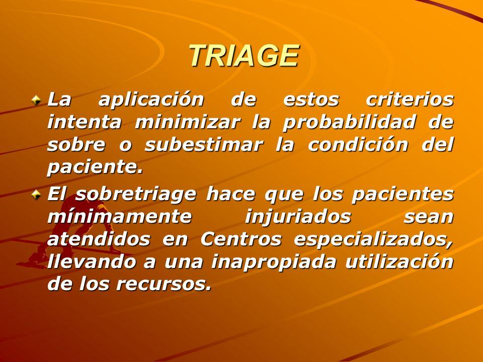 TRIAGE La aplicación de estos criterios intenta minimizar la probabilidad de sobre o subestimar la condición del paciente. El sobretriage hace que los