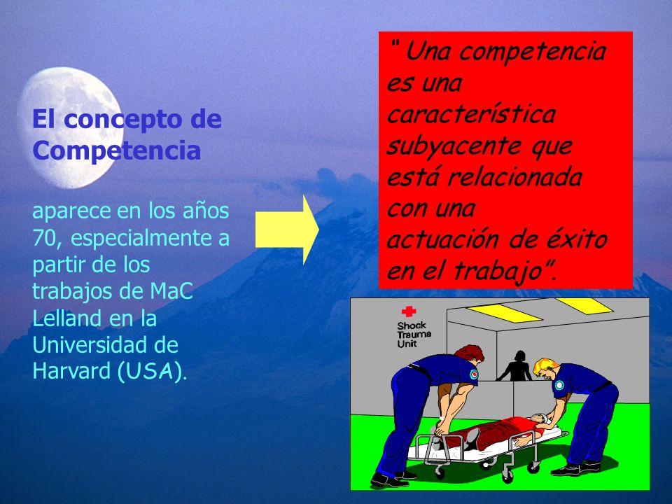 El concepto de Competencia aparece en los años 70, especialmente a partir de los trabajos de MaC Lelland en la Universidad de Harvard (USA). Una compe
