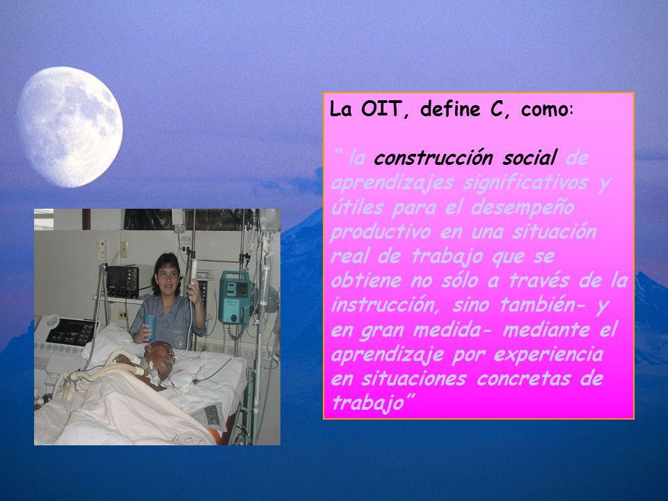 La OIT, define C, como: la construcción social de aprendizajes significativos y útiles para el desempeño productivo en una situación real de trabajo q