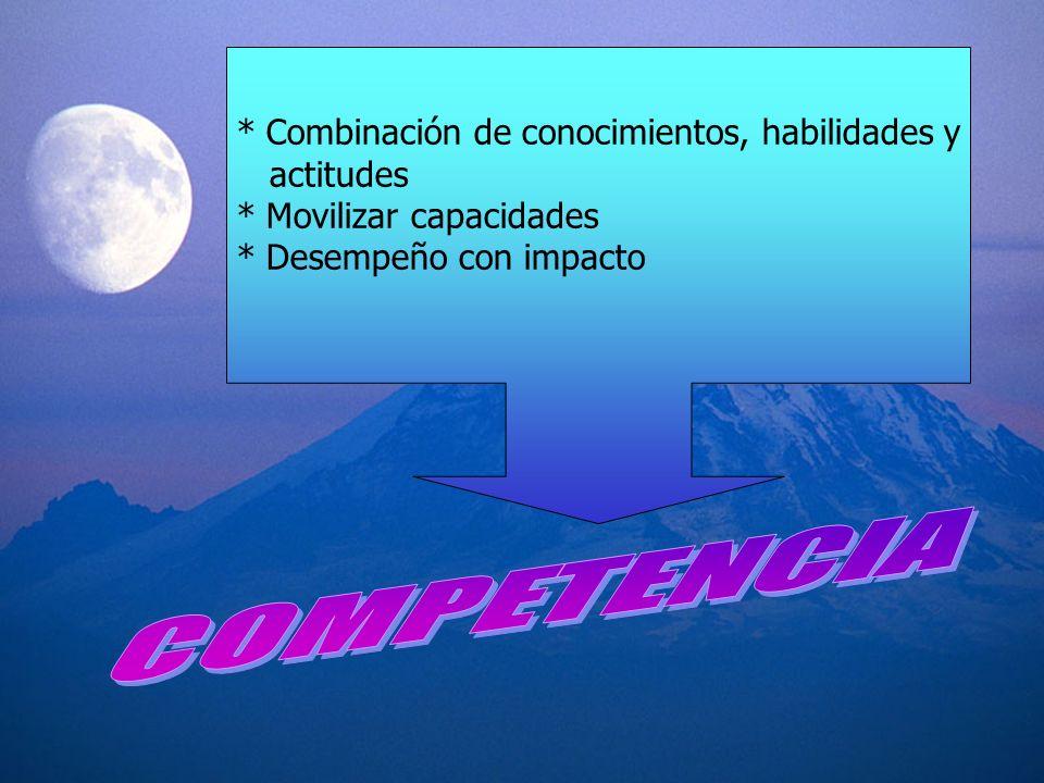* Combinación de conocimientos, habilidades y actitudes * Movilizar capacidades * Desempeño con impacto