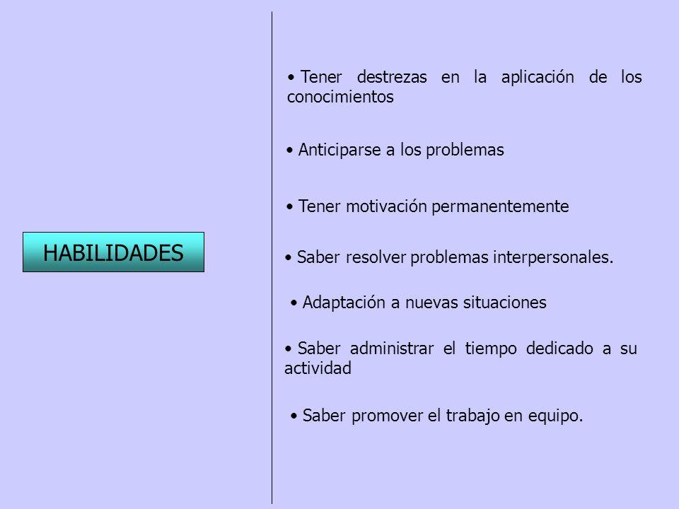 HABILIDADES Tener destrezas en la aplicación de los conocimientos Anticiparse a los problemas Saber resolver problemas interpersonales. Tener motivaci