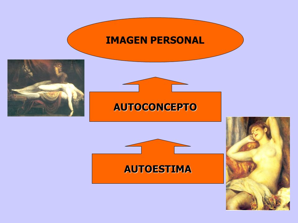 IMAGEN PERSONAL AUTOCONCEPTO AUTOESTIMA