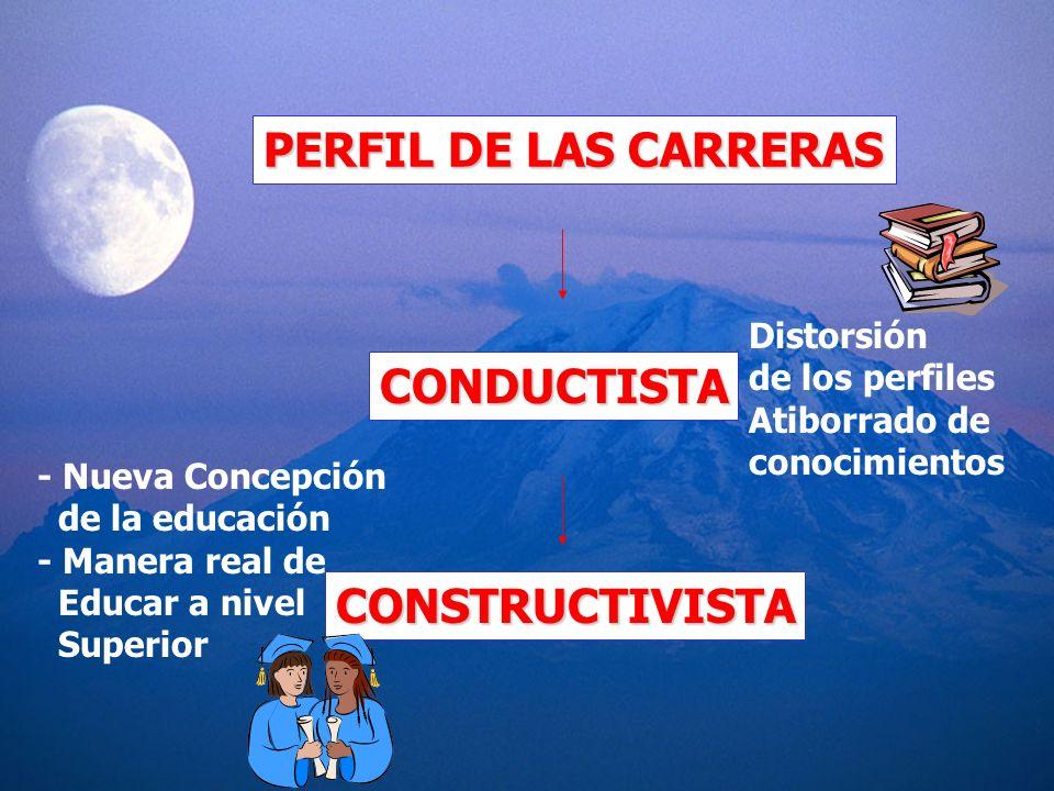 PERFIL DE LAS CARRERAS CONDUCTISTA CONSTRUCTIVISTA Distorsión de los perfiles Atiborrado de conocimientos - Nueva Concepción de la educación - Manera
