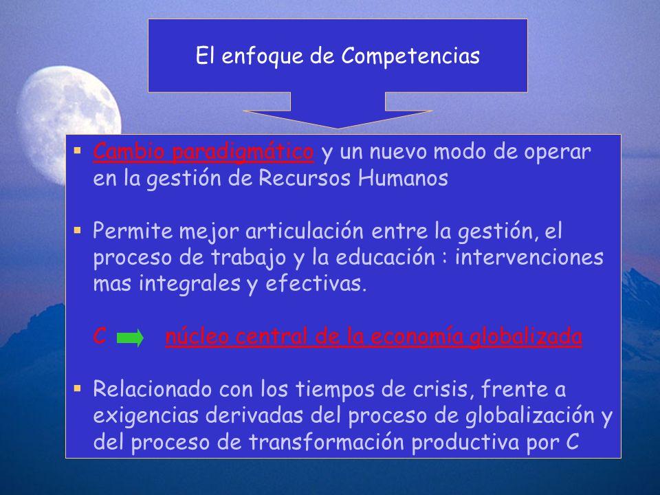 Cambio paradigmático y un nuevo modo de operar en la gestión de Recursos Humanos Permite mejor articulación entre la gestión, el proceso de trabajo y