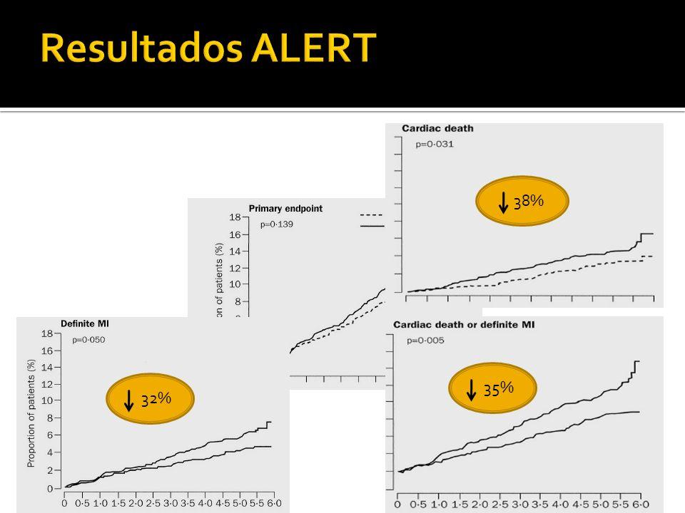 Efecto de la disminución del colesterol LDL sobre el riesgo de eventos Holdaas et al.