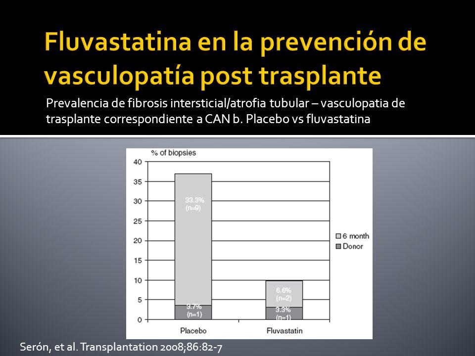 Predicción de DMPT al año, según metabolismo de cho en la primera semana: Normal ; ICHO; DM Cosio et al.