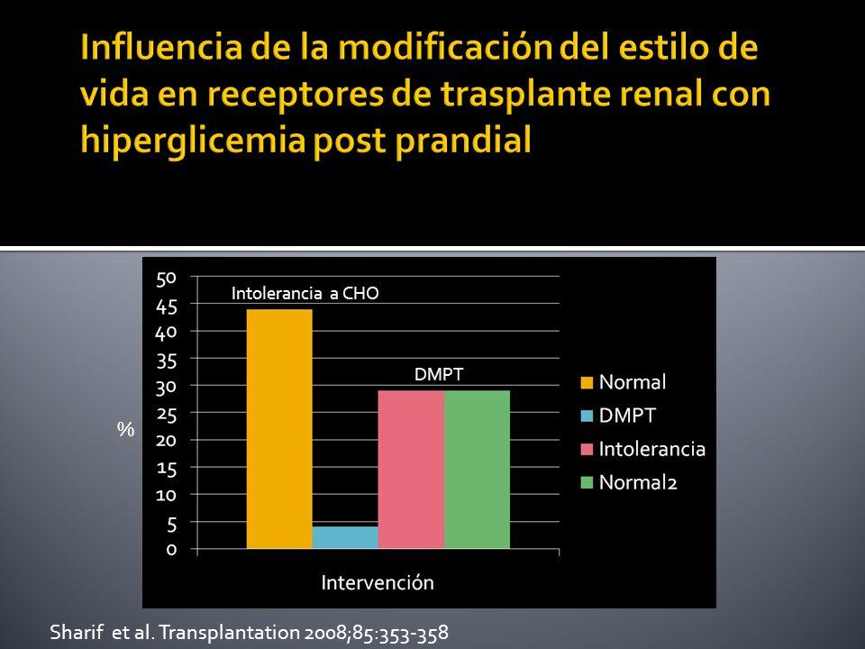 Sharif et al. Transplantation 2008;85:353-358 %