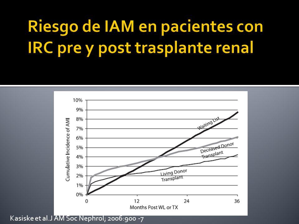 Kasiske et al.J AM Soc Nephrol; 2006:900 -7