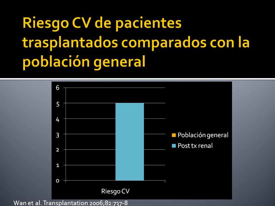 Wan et al. Transplantation 2006;82:737-8