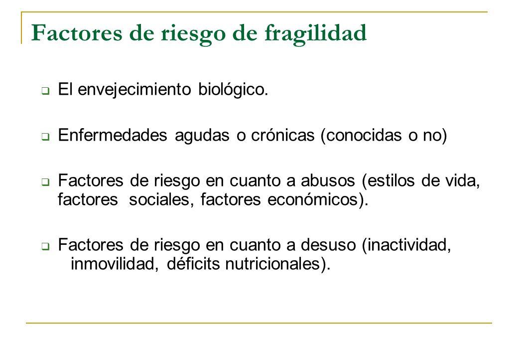 Factores de riesgo de fragilidad El envejecimiento biológico. Enfermedades agudas o crónicas (conocidas o no) Factores de riesgo en cuanto a abusos (e