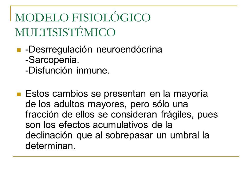 MODELO FISIOLÓGICO MULTISISTÉMICO -Desrregulación neuroendócrina -Sarcopenia. -Disfunción inmune. Estos cambios se presentan en la mayoría de los adul