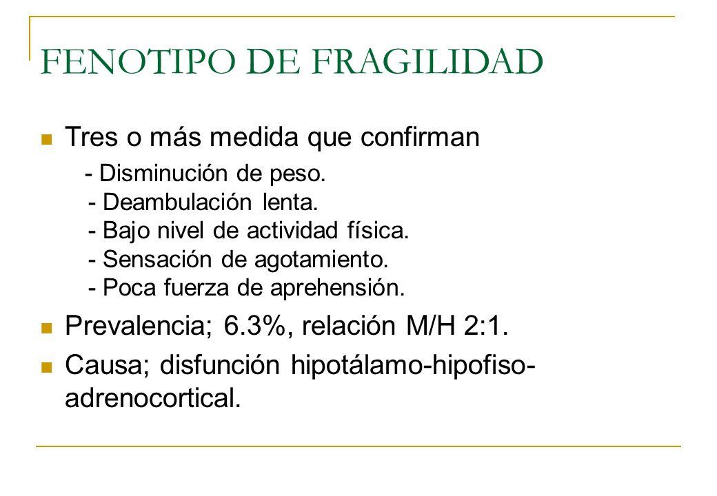 FENOTIPO DE FRAGILIDAD Tres o más medida que confirman - Disminución de peso. - Deambulación lenta. - Bajo nivel de actividad física. - Sensación de a