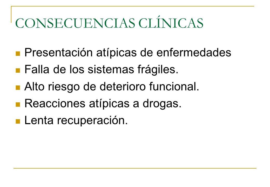 CONSECUENCIAS CLÍNICAS Presentación atípicas de enfermedades Falla de los sistemas frágiles. Alto riesgo de deterioro funcional. Reacciones atípicas a