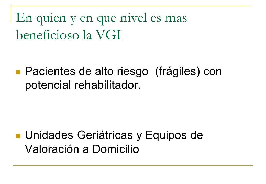 En quien y en que nivel es mas beneficioso la VGI Pacientes de alto riesgo (frágiles) con potencial rehabilitador. Unidades Geriátricas y Equipos de V
