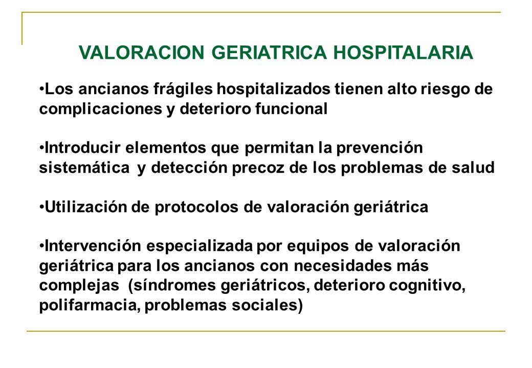 VALORACION GERIATRICA HOSPITALARIA Los ancianos frágiles hospitalizados tienen alto riesgo de complicaciones y deterioro funcional Introducir elemento