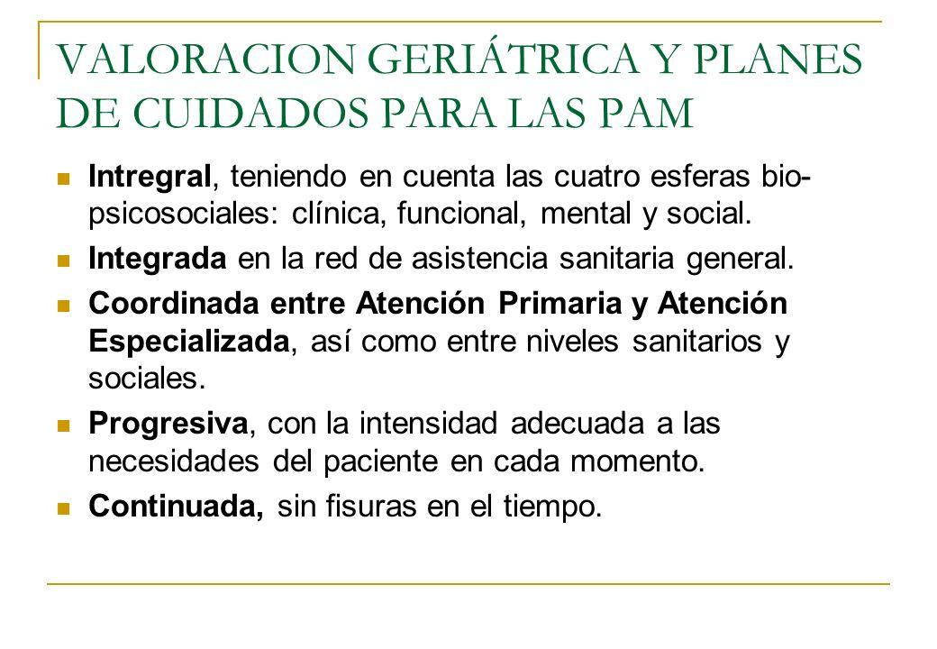 VALORACION GERIÁTRICA Y PLANES DE CUIDADOS PARA LAS PAM Intregral, teniendo en cuenta las cuatro esferas bio- psicosociales: clínica, funcional, menta