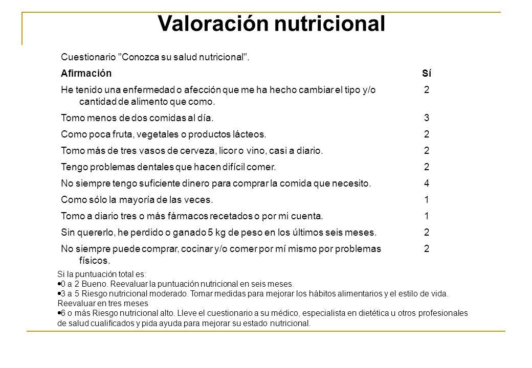 Valoración nutricional Cuestionario
