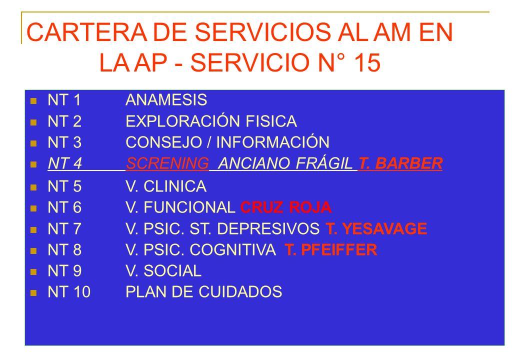 CARTERA DE SERVICIOS AL AM EN LA AP - SERVICIO N° 15 NT 1ANAMESIS NT 2EXPLORACIÓN FISICA NT 3CONSEJO / INFORMACIÓN NT 4SCRENING ANCIANO FRÁGIL T. BARB