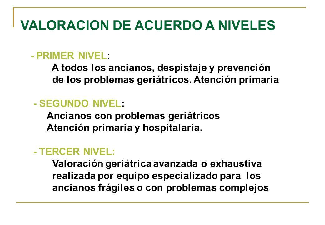 VALORACION DE ACUERDO A NIVELES - PRIMER NIVEL: A todos los ancianos, despistaje y prevención de los problemas geriátricos. Atención primaria - SEGUND