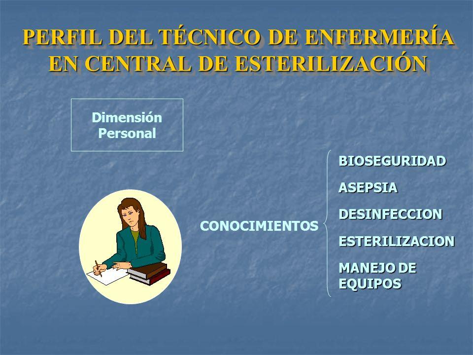 Observación Capacidad de atención y concentración Involucramiento Respeto de derechos del usuario Actitud positiva Disposición para el cambio Trabajo