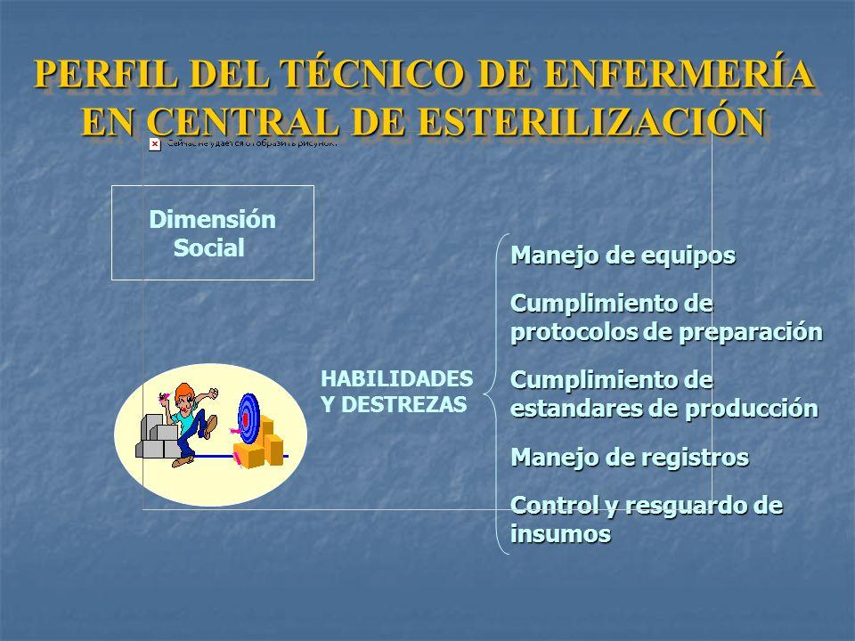 BIOSEGURIDADASEPSIADESINFECCIONESTERILIZACION MANEJO DE EQUIPOS Dimensión Personal CONOCIMIENTOS PERFIL DEL TÉCNICO DE ENFERMERÍA EN CENTRAL DE ESTERI