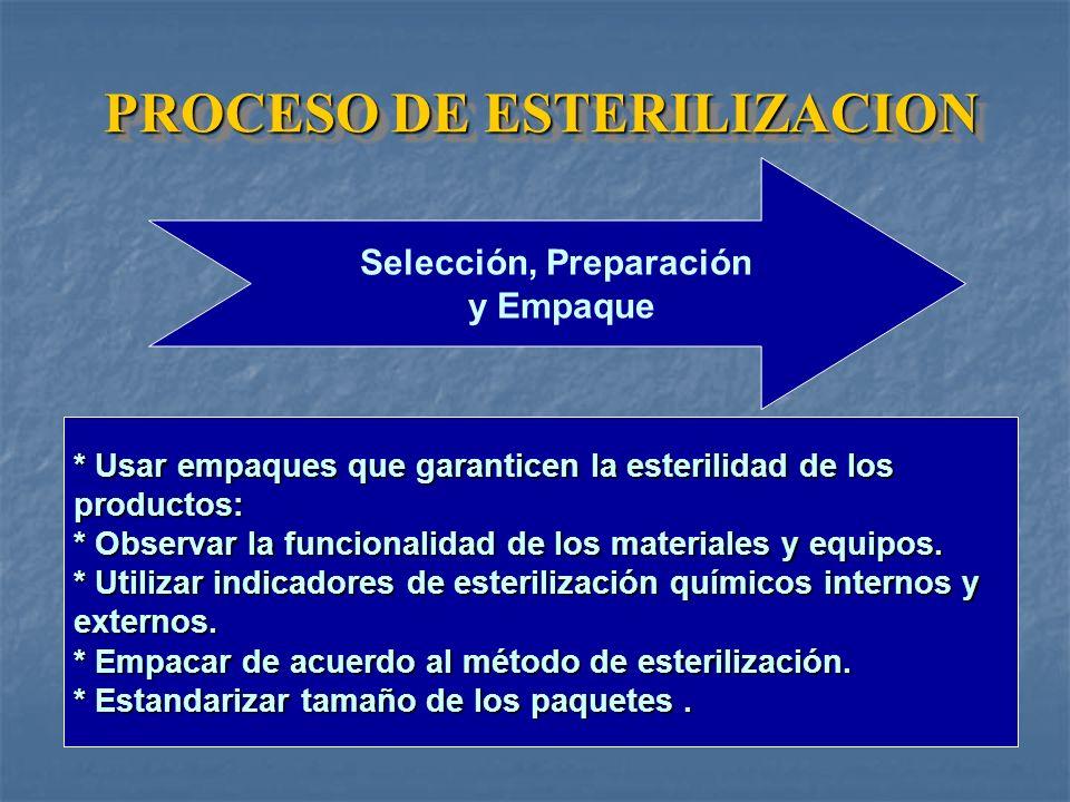 Lavado, descontaminación y secado PROCESO DE ESTERILIZACION Manual: Lavaderos amplios y cómodos a doble pozo con profundidad suficiente. Mecánico: Lav