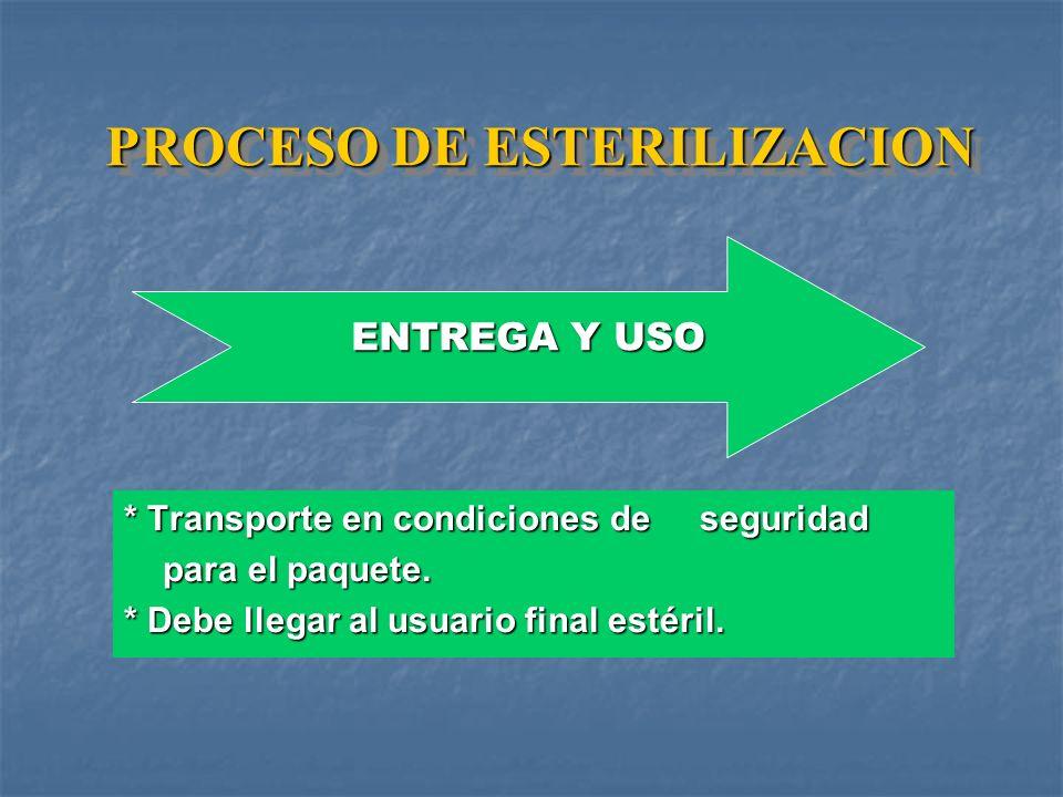 PROCESO DE ESTERILIZACION * Estantes cerrados fáciles de lavar y desinfectar. * Areas restringidas. * Almacenar el menor tiempo posible. * Ambientes l