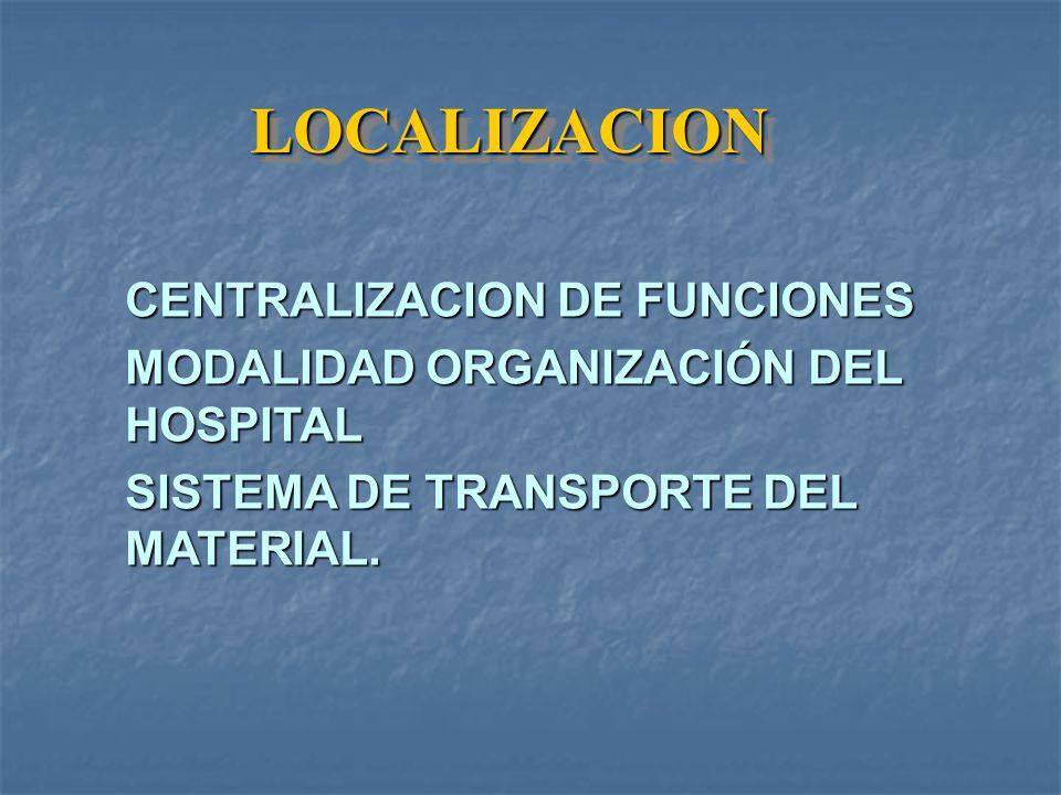 LOCALIZACIONLOCALIZACION CENTRALIZACION DE FUNCIONES MODALIDAD ORGANIZACIÓN DEL HOSPITAL SISTEMA DE TRANSPORTE DEL MATERIAL.