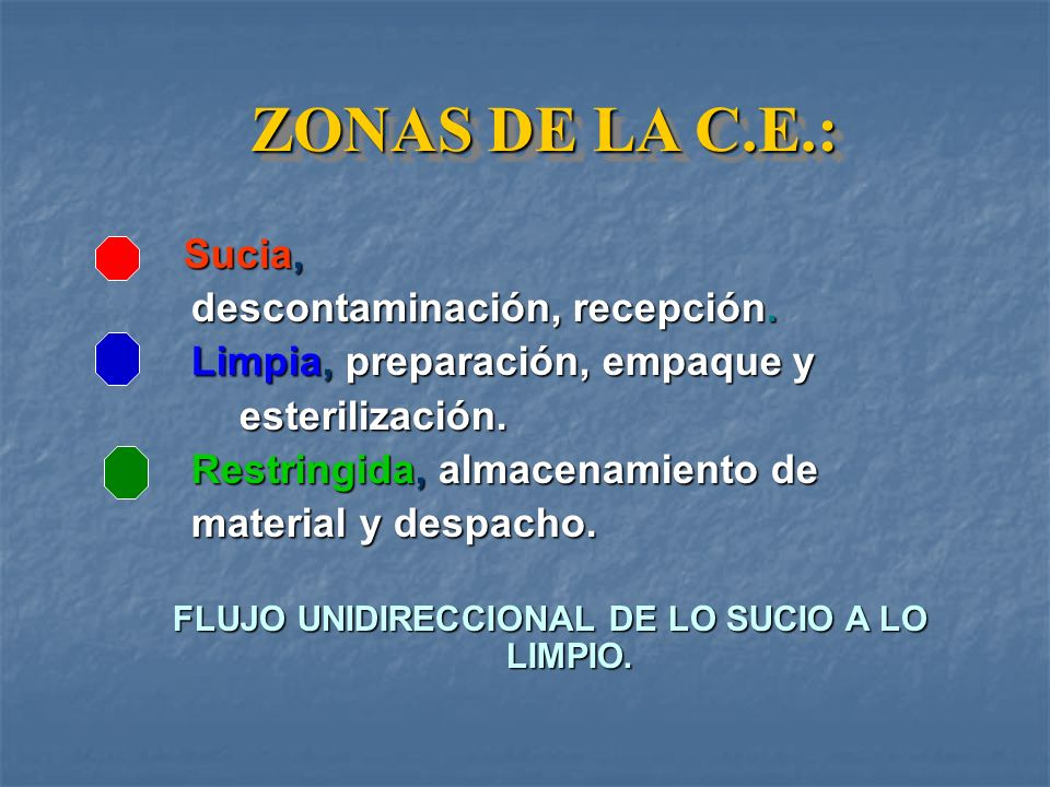 ZONAS DE LA C.E.: Sucia, descontaminación, recepción.