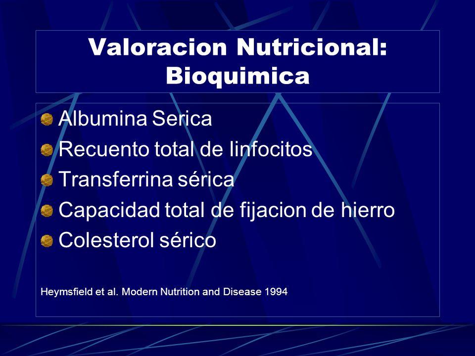 Indice de Masa Muscular PesoValores de IMC Normopeso 20 - 25 Sobrepeso (23) 25 – 29 Obesidad(28) > 30 FRISANCHO