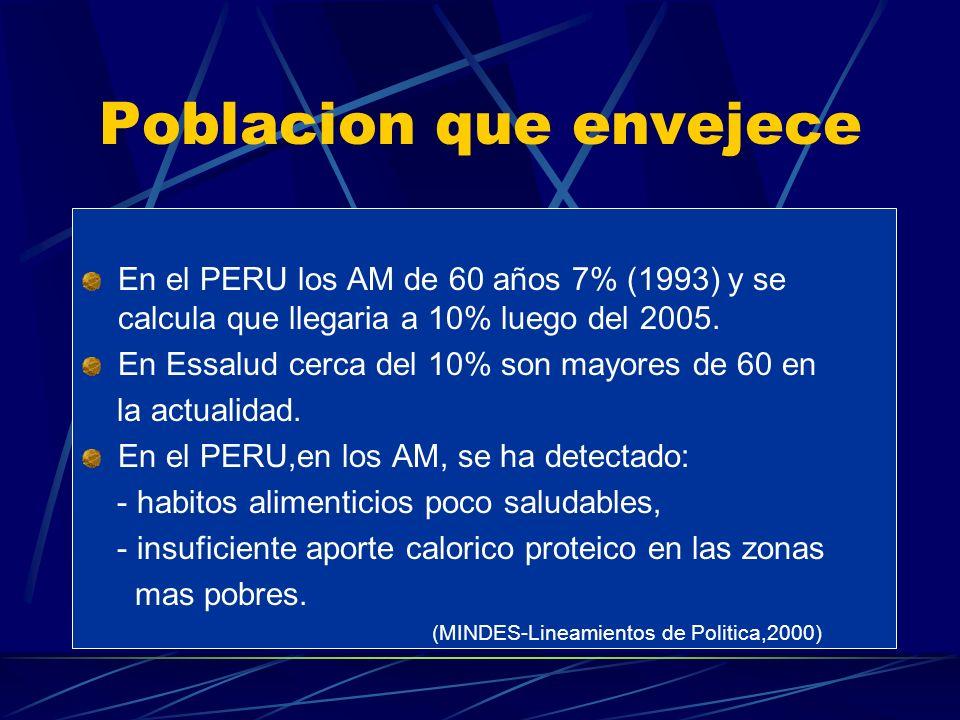 Poblacion que envejece En el PERU los AM de 60 años 7% (1993) y se calcula que llegaria a 10% luego del 2005.