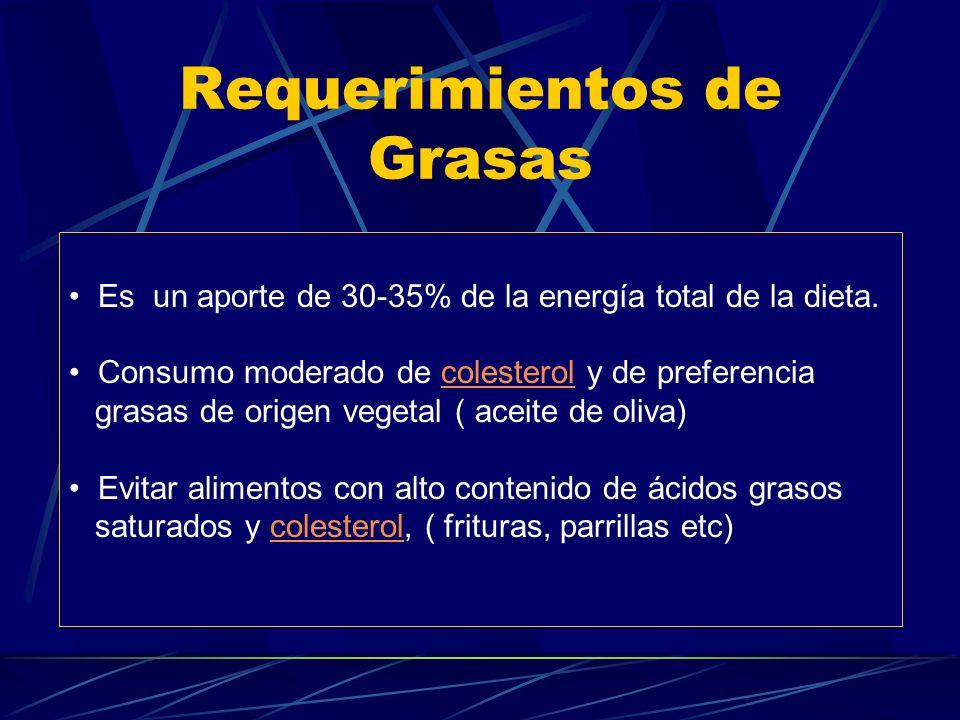 Requerimientos proteicos Deben constituir el 10-20% de las calorías totales. Entre 0.8-1.1 gr/kg./día. El 50% deben ser proteína de origen animal (car