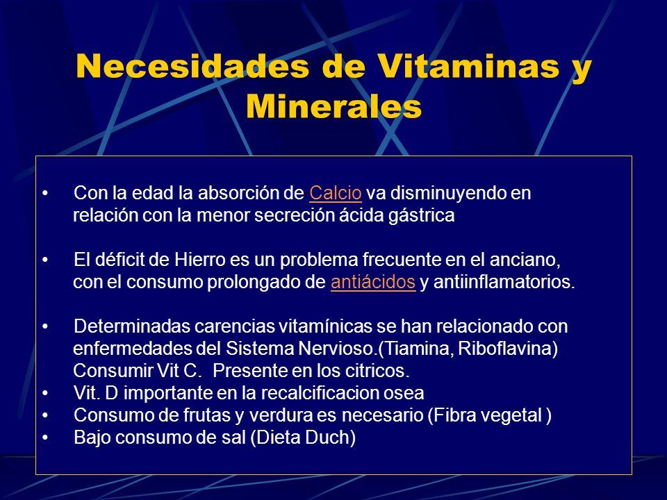 Requerimientos de Grasas Es un aporte de 30-35% de la energía total de la dieta. Consumo moderado de colesterol y de preferenciacolesterol grasas de o