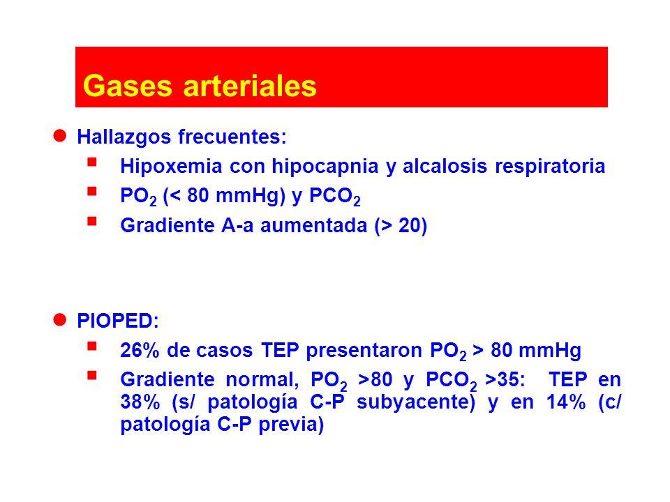 Gases arteriales Hallazgos frecuentes: Hipoxemia con hipocapnia y alcalosis respiratoria PO 2 (< 80 mmHg) y PCO 2 Gradiente A-a aumentada (> 20) PIOPE