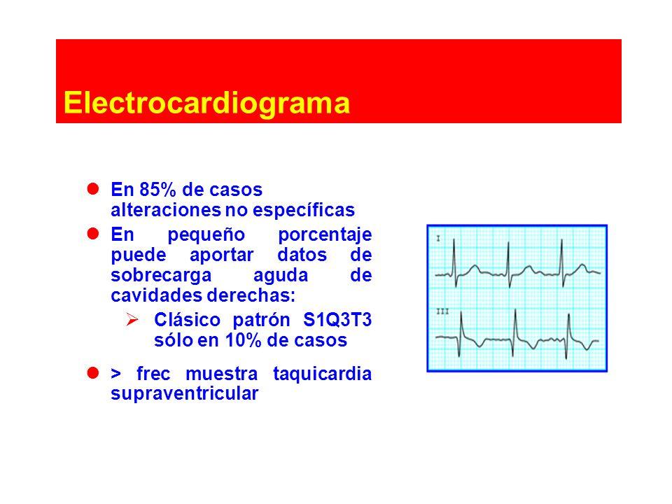 Electrocardiograma En 85% de casos alteraciones no específicas En pequeño porcentaje puede aportar datos de sobrecarga aguda de cavidades derechas: Cl