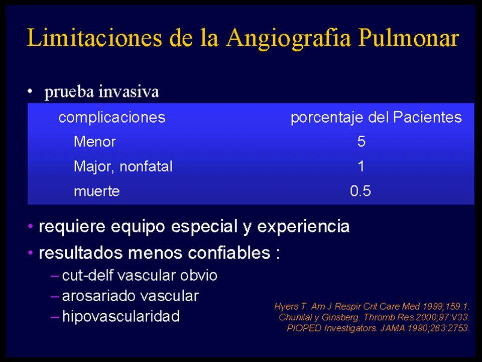 Hallazgos Ecocardiográficos en Pacientes con EP % Dilatación de la arteria pulmonar derecha 77 Ventriculo derecho dilatado 75 E/F de la valvula mitral 50 dimensiones del ventriculo izquierdo 42 Motilidad anormal del septum IV 40 Embolo en la arteria pulmonar derecha 10 Trombo en la auricula o ventriculo derechos 4 Normal 19