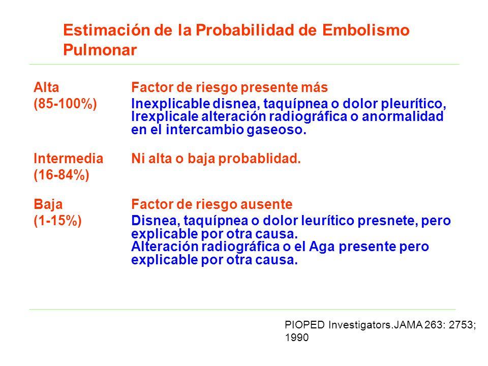 Estimación de la Probabilidad de Embolismo Pulmonar AltaFactor de riesgo presente más (85-100%)Inexplicable disnea, taquípnea o dolor pleurítico, Irex
