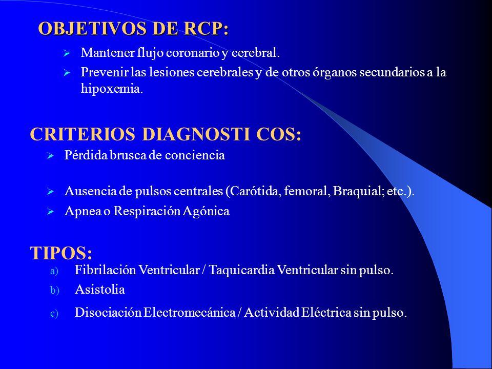OBJETIVOS DE RCP: Mantener flujo coronario y cerebral. Prevenir las lesiones cerebrales y de otros órganos secundarios a la hipoxemia. CRITERIOS DIAGN