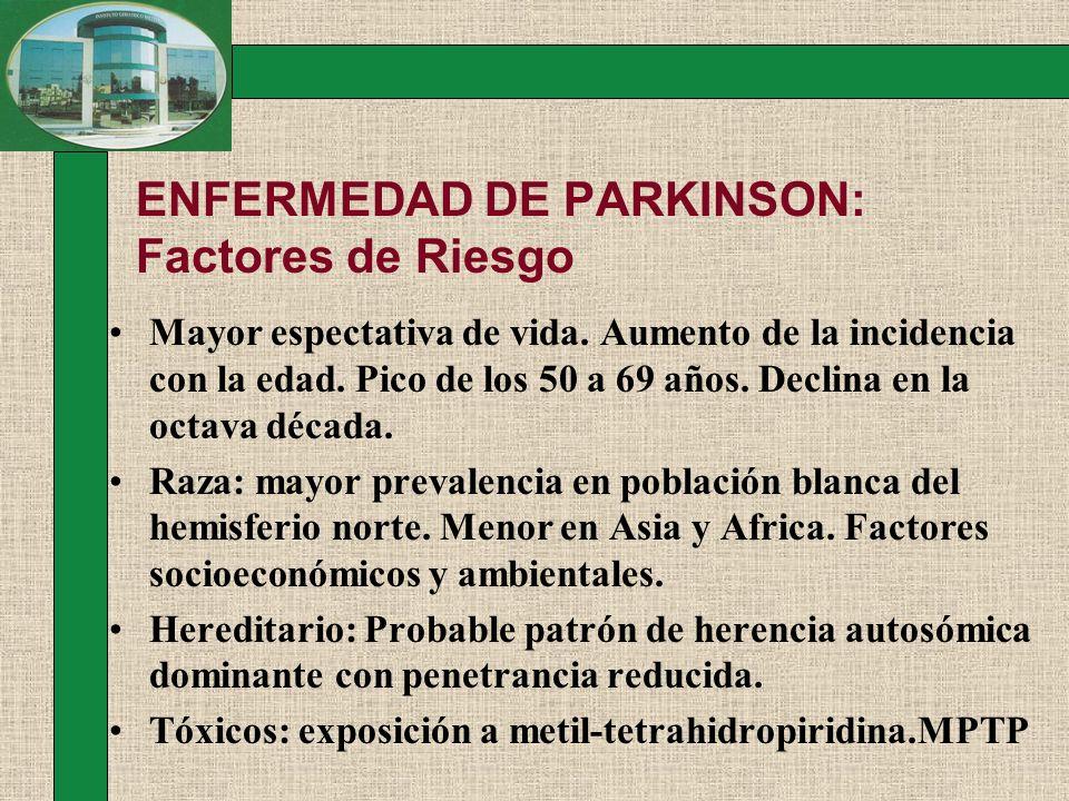 ENFERMEDAD DE PARKINSON: Factores de Riesgo Mayor espectativa de vida. Aumento de la incidencia con la edad. Pico de los 50 a 69 años. Declina en la o