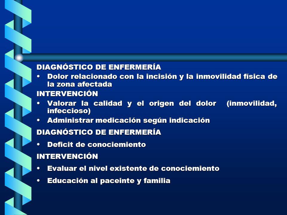 DIAGNÓSTICO DE ENFERMERÍA Dolor relacionado con la incisión y la inmovilidad física de la zona afectadaDolor relacionado con la incisión y la inmovili