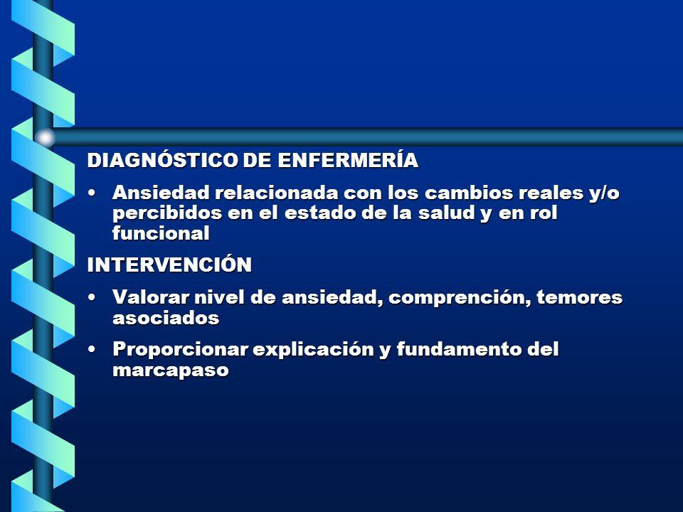 DIAGNÓSTICO DE ENFERMERÍA Ansiedad relacionada con los cambios reales y/o percibidos en el estado de la salud y en rol funcionalAnsiedad relacionada c