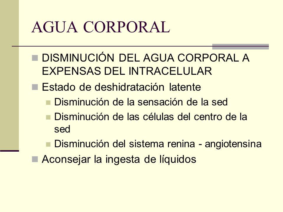 AGUA CORPORAL DISMINUCIÓN DEL AGUA CORPORAL A EXPENSAS DEL INTRACELULAR Estado de deshidratación latente Disminución de la sensación de la sed Disminu