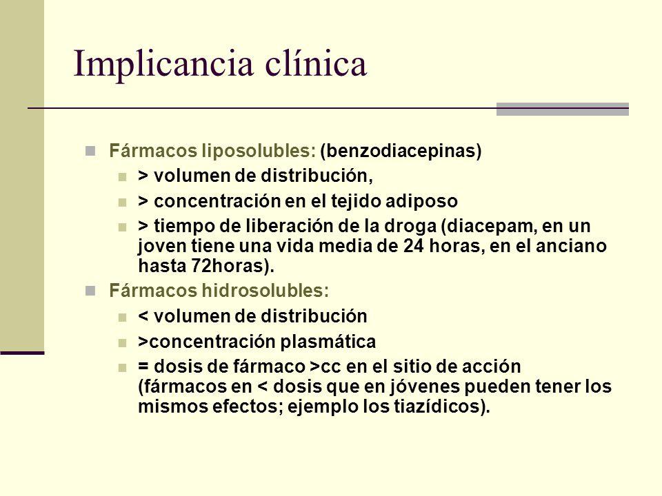 Implicancia clínica Fármacos liposolubles: (benzodiacepinas) > volumen de distribución, > concentración en el tejido adiposo > tiempo de liberación de