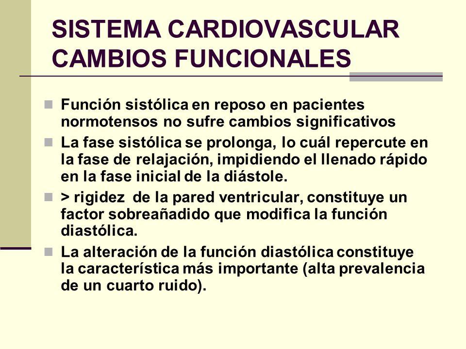 SISTEMA CARDIOVASCULAR CAMBIOS FUNCIONALES Función sistólica en reposo en pacientes normotensos no sufre cambios significativos La fase sistólica se p