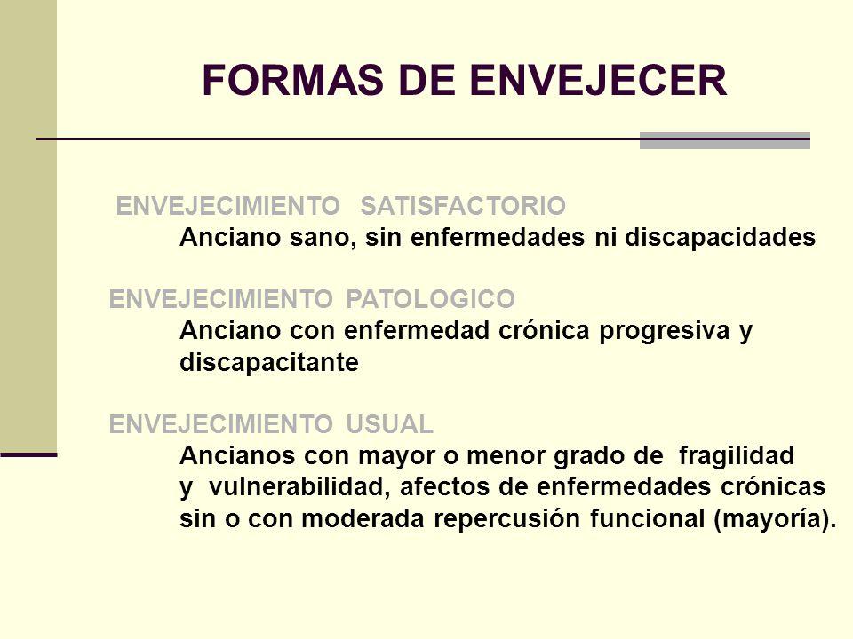 APARATO RESPIRATORIO CAMBIOS FUNCIONALES Capacidad vital forzada (FVC): entre 0.15 y 0.3 litros por década (varones no fumadores).