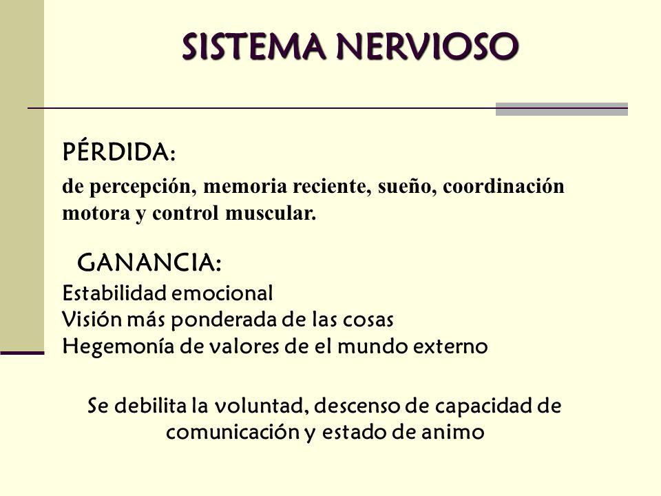 SISTEMA NERVIOSO PÉRDIDA : de percepción, memoria reciente, sueño, coordinación motora y control muscular. Estabilidad emocional Visión más ponderada