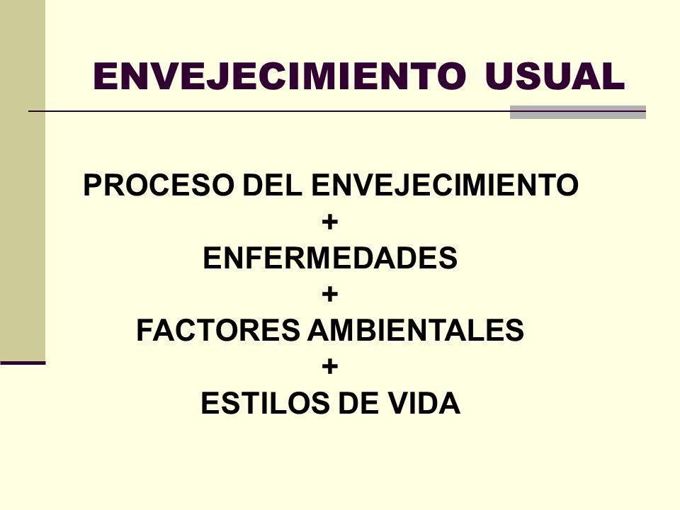 ENVEJECIMIENTO USUAL PROCESO DEL ENVEJECIMIENTO + ENFERMEDADES + FACTORES AMBIENTALES + ESTILOS DE VIDA