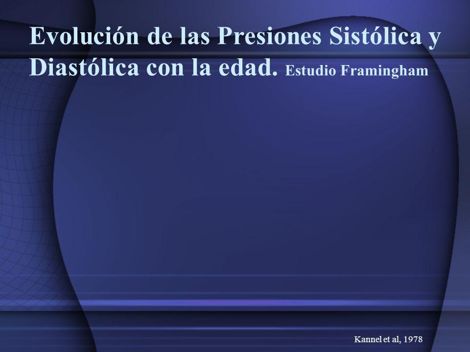 Evolución de las Presiones Sistólica y Diastólica con la edad. Estudio Framingham Kannel et al, 1978